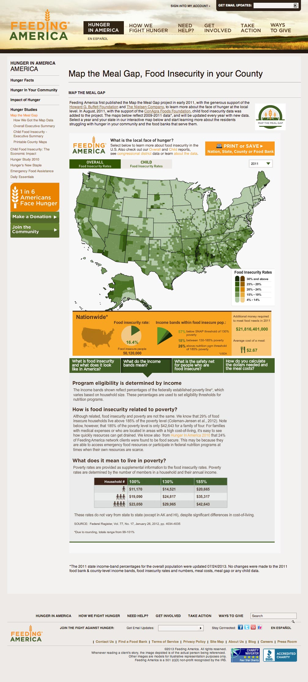 Feeding America - Map the Meal Gap
